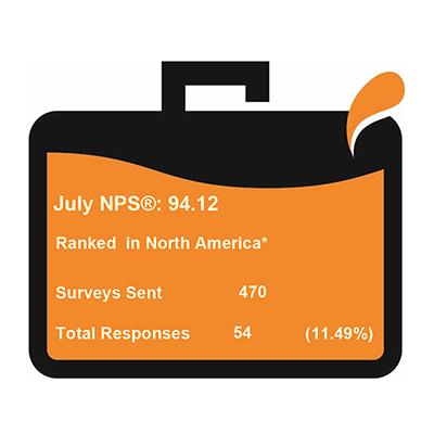 VBS earns 94.12 Net Promoter Score for July 2020